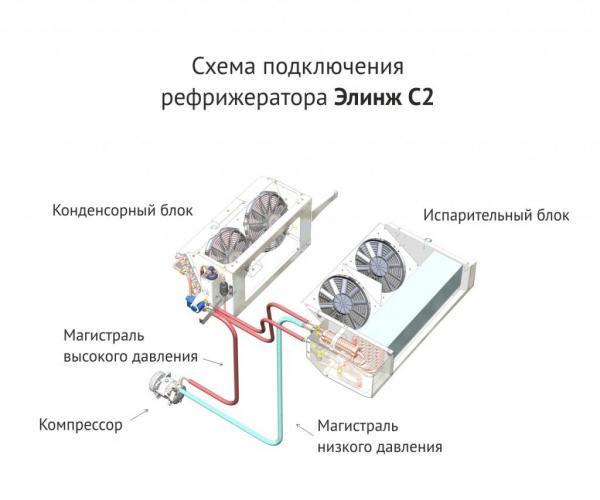 Дополнительные изображения
