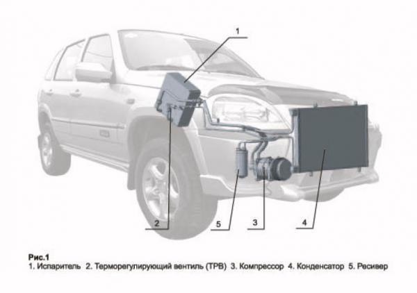 Купить Автокондиционер Август 23БС-2123 для автомобиля Chevrolet-Niva 2123