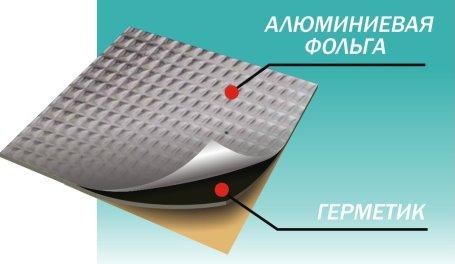 Купить Виброизоляционный герметик Викар ЛТ(фа) 500*650*1,5 мм