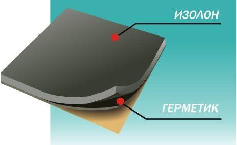 Купить Шумоизоляционный герметик Викар ЛТ(и) 1000*600*4 мм